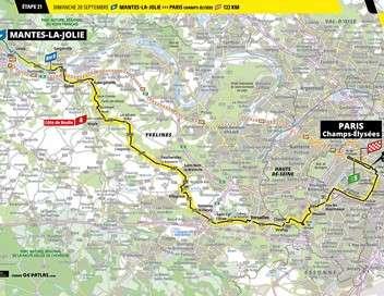 Tour de France 21e étape : Mantes-la-Jolie/Paris Champs-Élysées (122km)